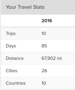 travel-stats-2016